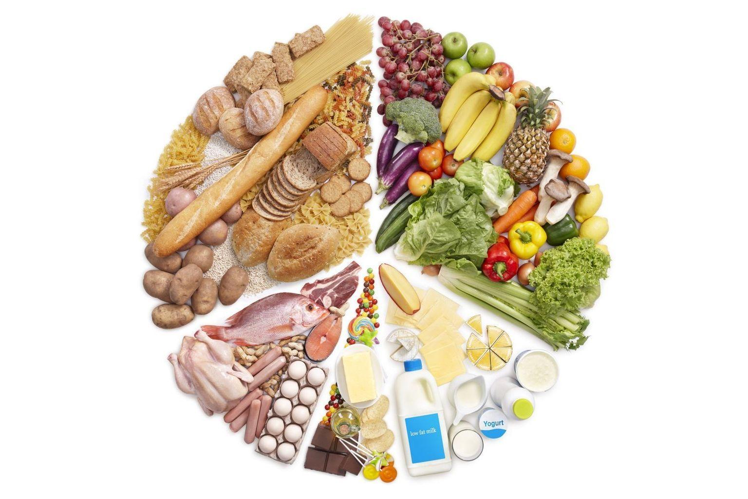 liste de courses de nourriture sans gras