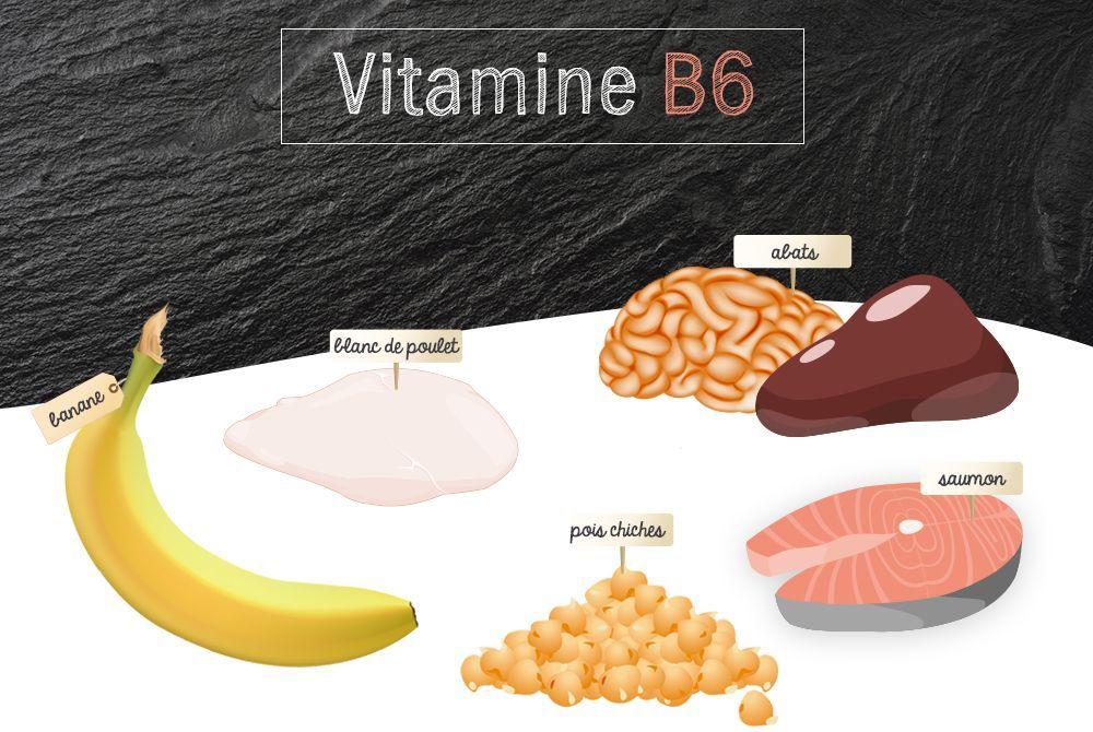 Vitamine B6 - Rôle dans l'organisme et sources alimentaires
