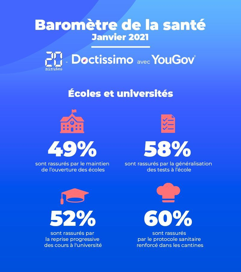 Ecoles et universites (2)