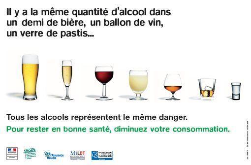 alcool-dose