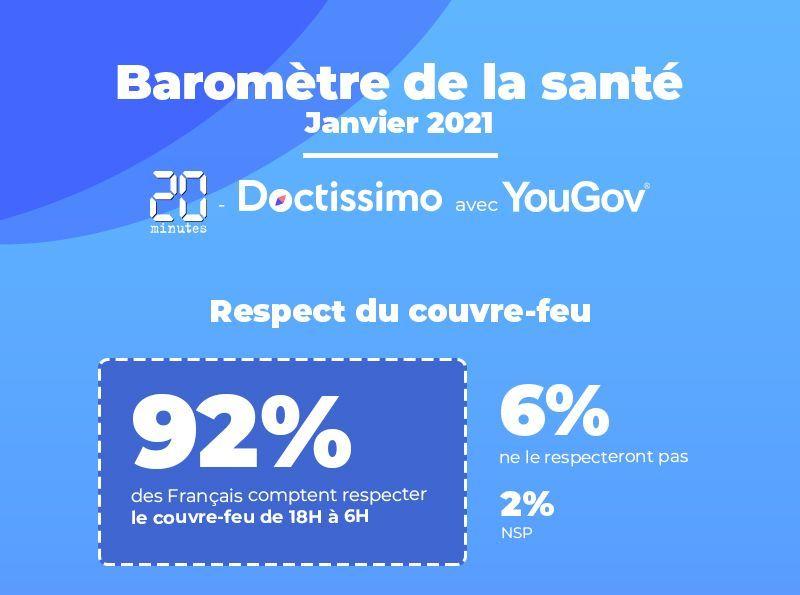 barometre 3
