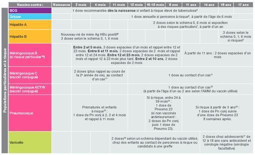 Calendrier-vaccinal-2014-2