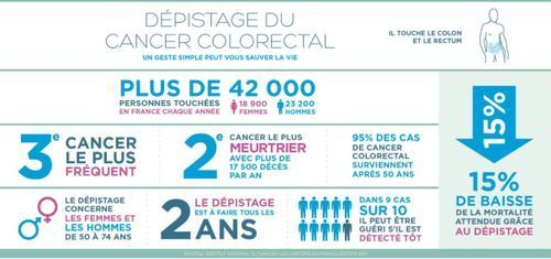cancer-colorectal-chiffres