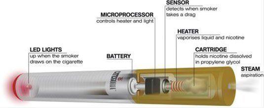 Schéma cigarettte électronique