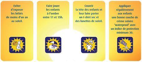 conseils prévention soleil