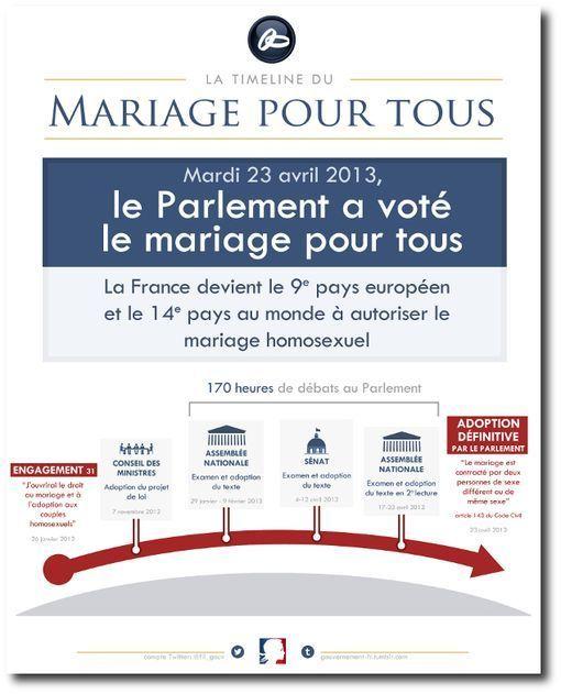 debat-mariage-pour-tous