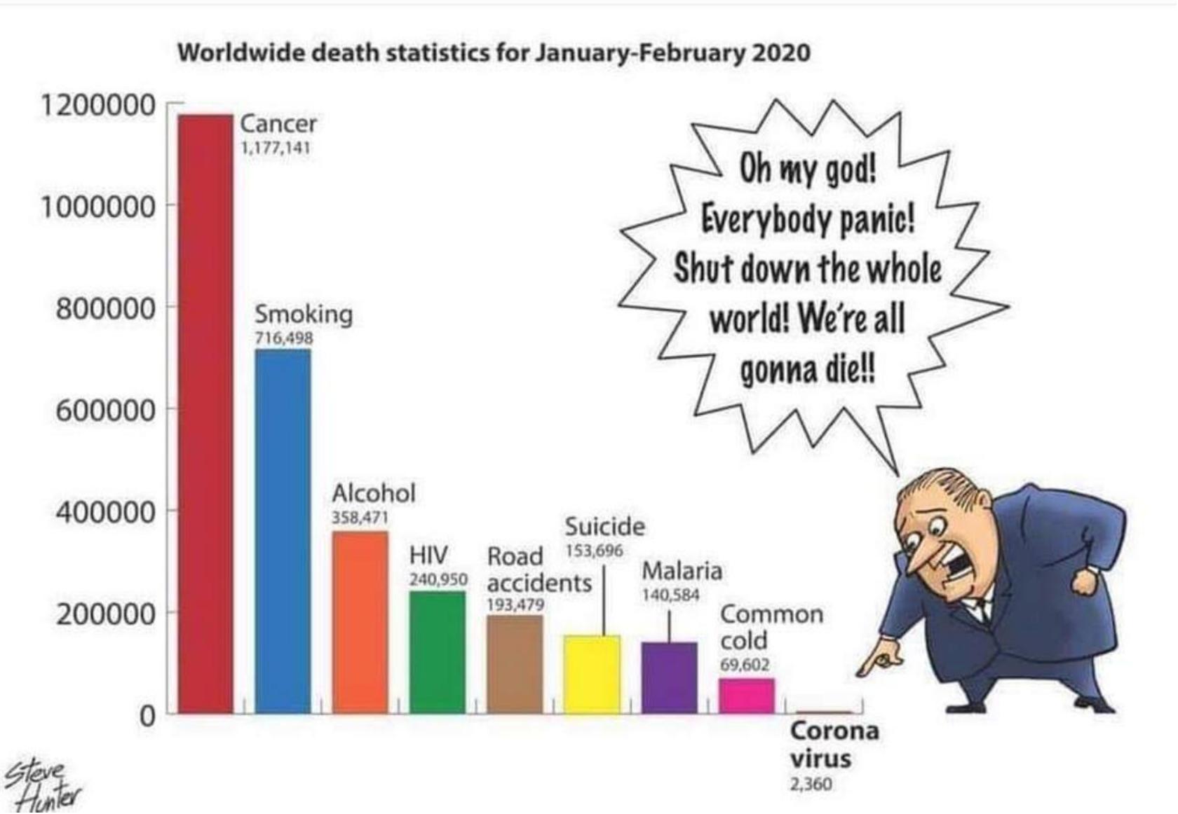 Fake news mortalité coronavirus