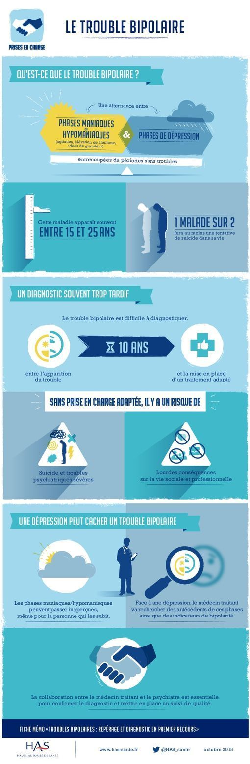infographie-trouble-bipolaire