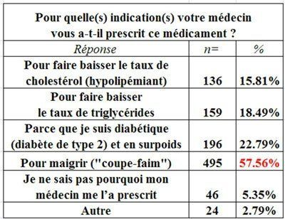 mediator-resultats-enquete-doctissimo-patients-01