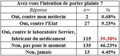 mediator-resultats-enquete-doctissimo-patients-03