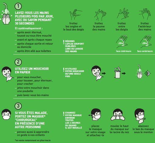mesures barrières grippe