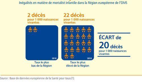 mortalite-infantile-europe