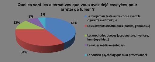sondage-e-cigarette-2