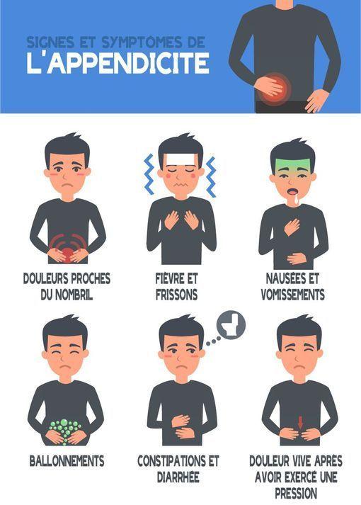 Appendicite de l'adulte - Symptômes et traitement - Doctissimo