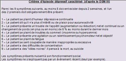 tableau-depression-2-2.jpg