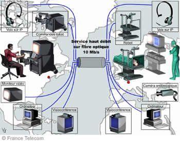 Le réseau des réseaux au service des médecins