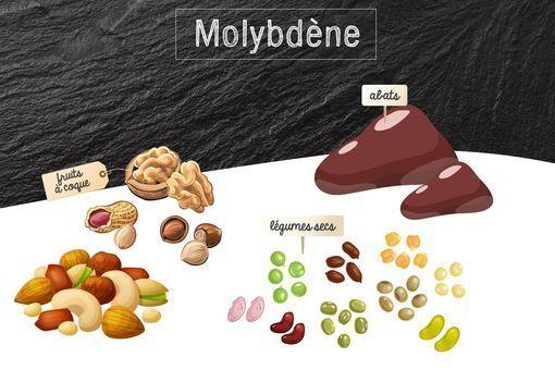 molybdene
