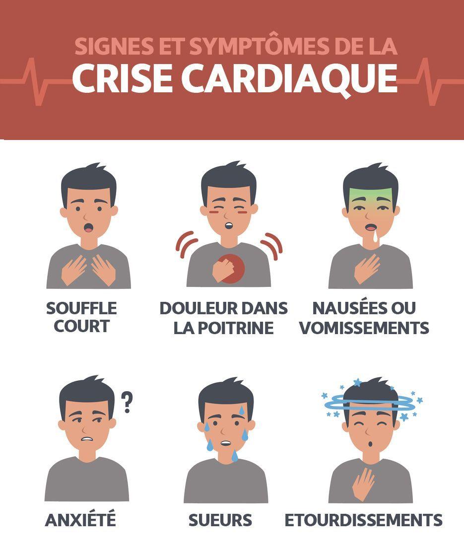 signes symptomes infarctus