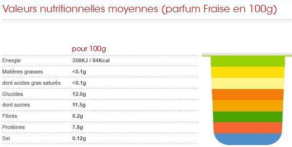 Bloqueur de glucides gras travaillent-ils. Faq   XL-S Medical - Belgium
