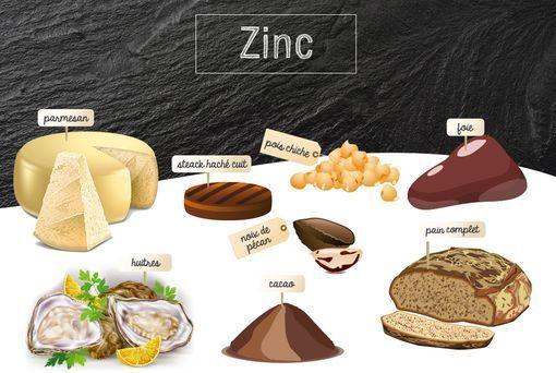 manque de zinc dans le corps
