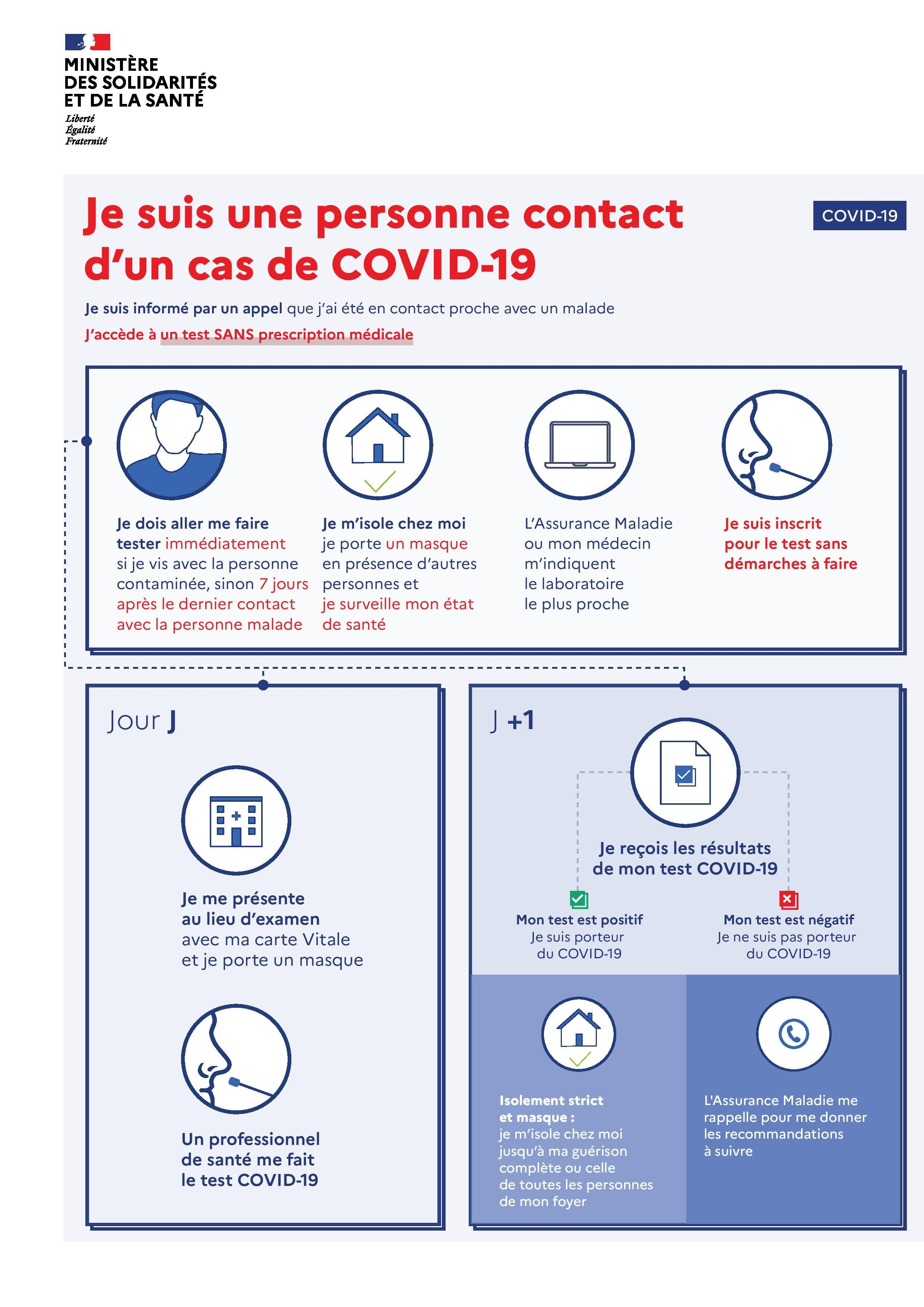 COVID19-PERSONNE CONTACT-ok