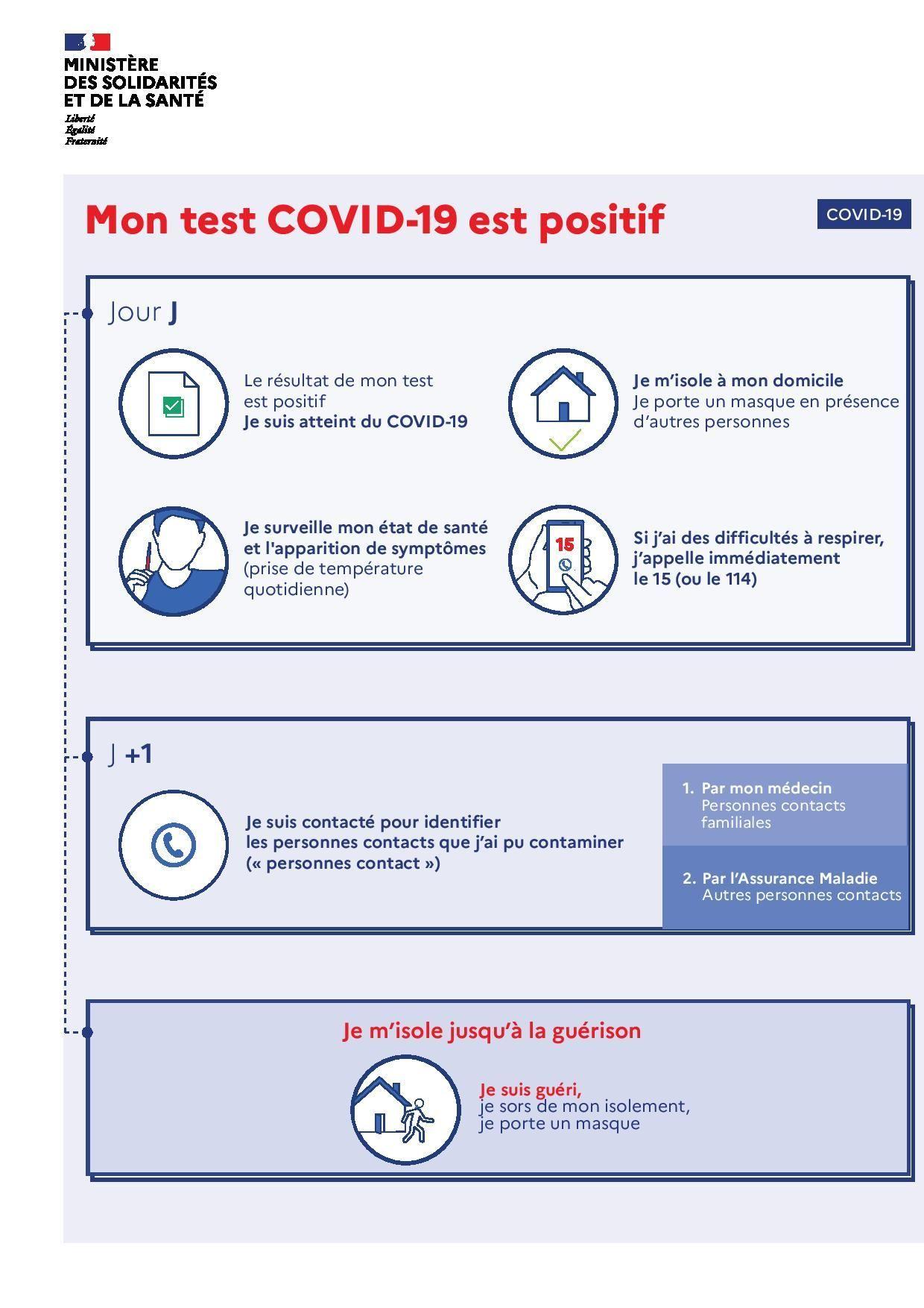 SANTE-COVID19-TEST POSITIF-ok