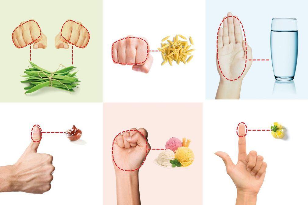 Portions alimentaires : repérez-vous avec vos mains