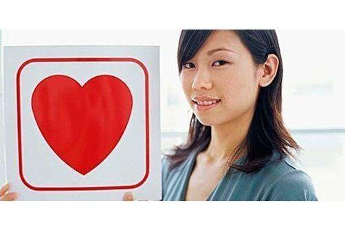 Test Risque cardiaque