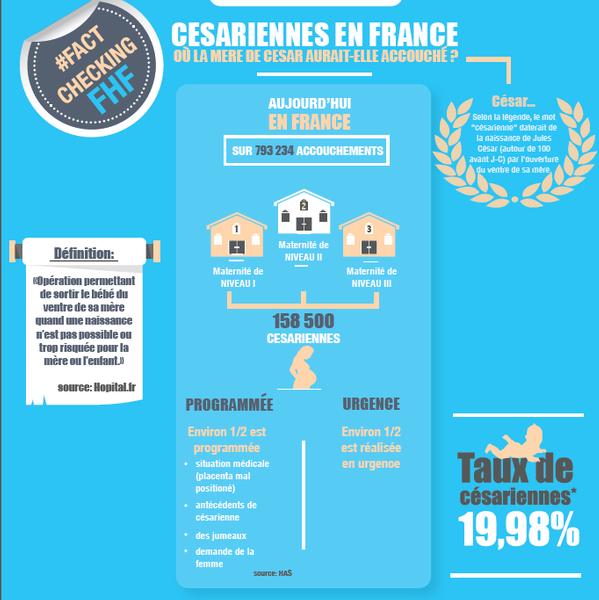 infographie césarienne 1