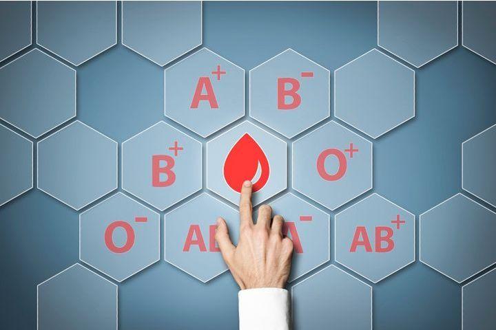 regime groupe sanguin