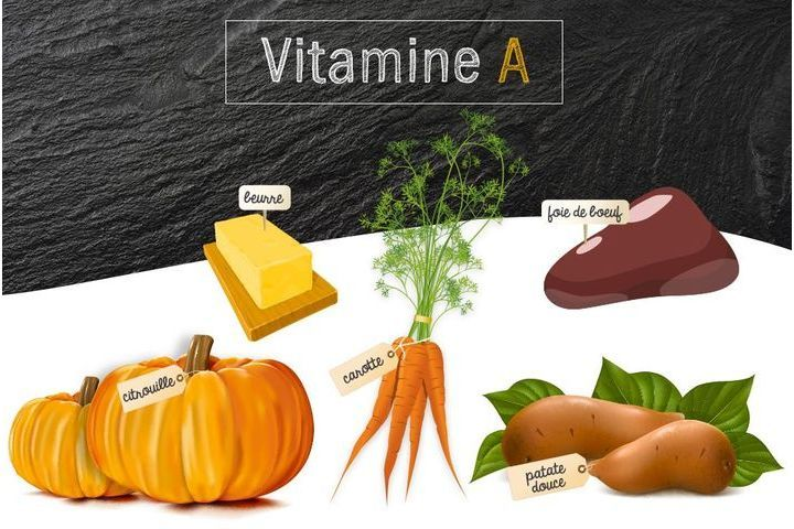 Vitamine A et bêta-carotène