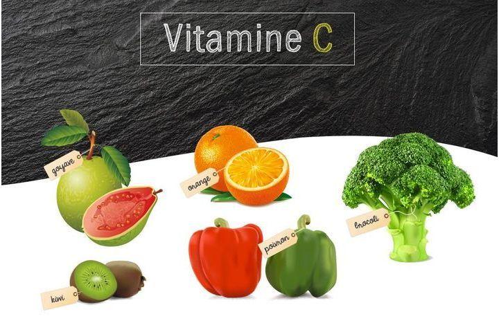 """Resultado de la búsqueda de imágenes para """"Vitamin C"""""""