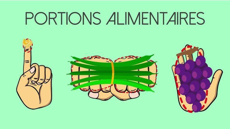 portions alimentaires main