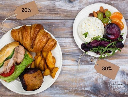 Le régime 80/20, plus un rééquilibrage alimentaire qu'une diète