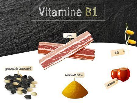 Vitamine B1 ou thiamine : a quoi sert-elle ?