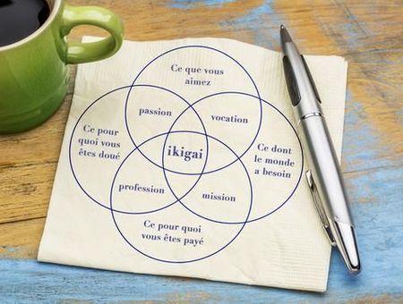 Ikigai : la recherche du bonheur à la japonaise