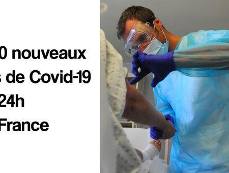 Covid-19 : 1000 nouvelles contaminations en 24h