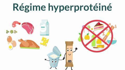 régime hyperprotéiné