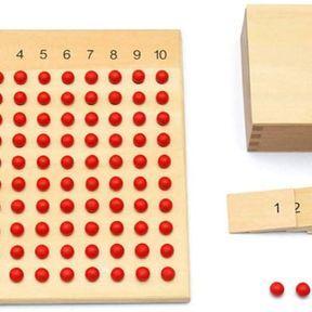 Le tableau de multiplication Montessori