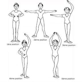 Les 5 positions de base de la danse classique (bras et jambes)
