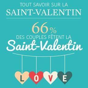 Les Français, attachés à la Saint-Valentin