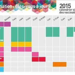Etes-vous à jour dans vos vaccins ?