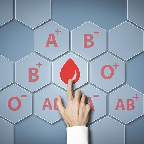 Régime des groupes sanguins